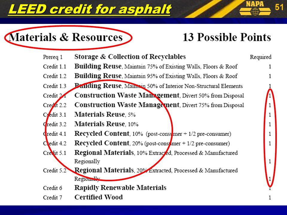 51 LEED credit for asphalt