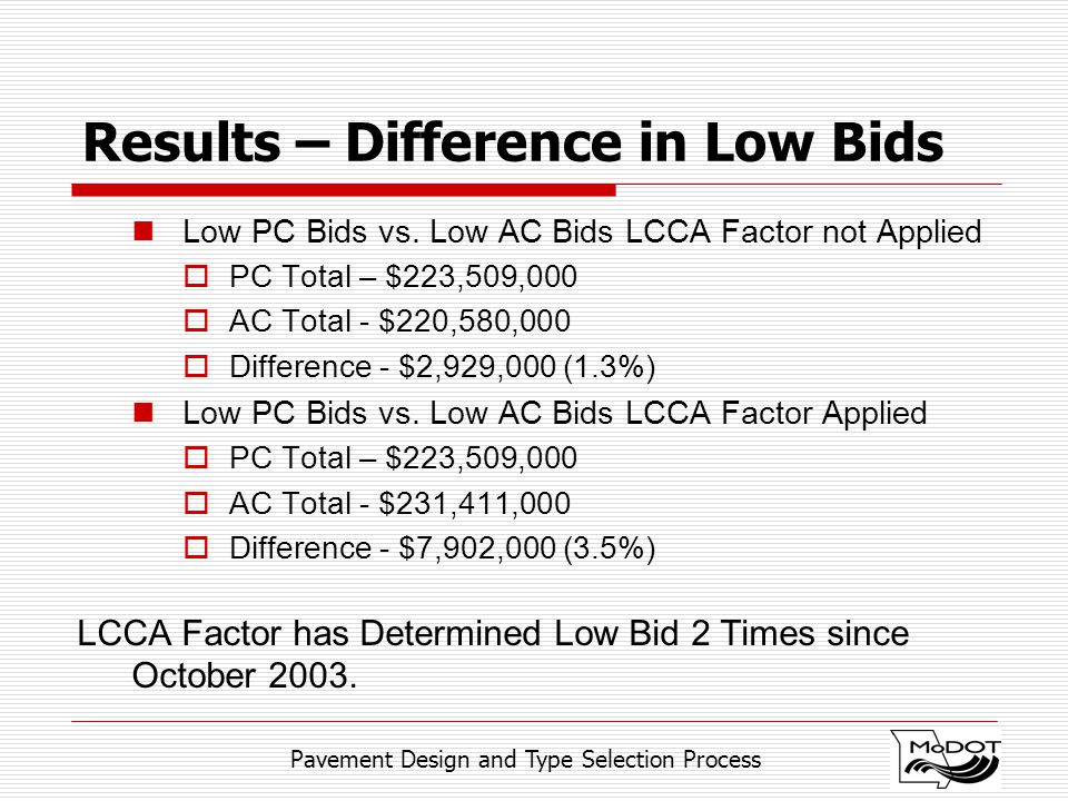 Pavement Design and Type Selection Process Results – Difference in Low Bids Low PC Bids vs. Low AC Bids LCCA Factor not Applied  PC Total – $223,509,