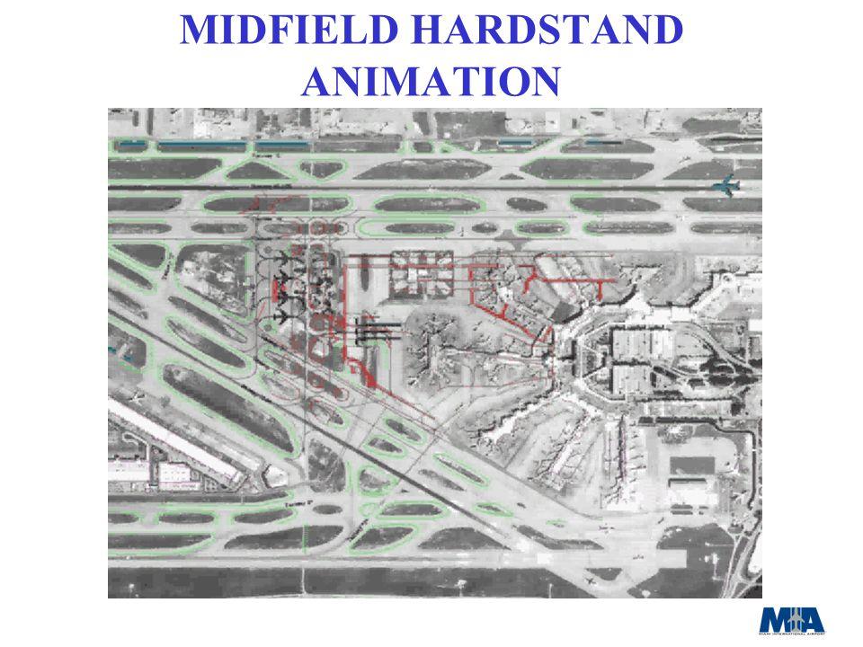 MIDFIELD HARDSTAND ANIMATION