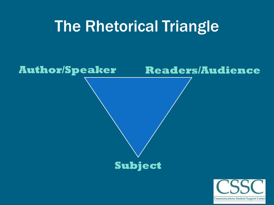 The Rhetorical Triangle Subject Author/Speaker Readers/Audience