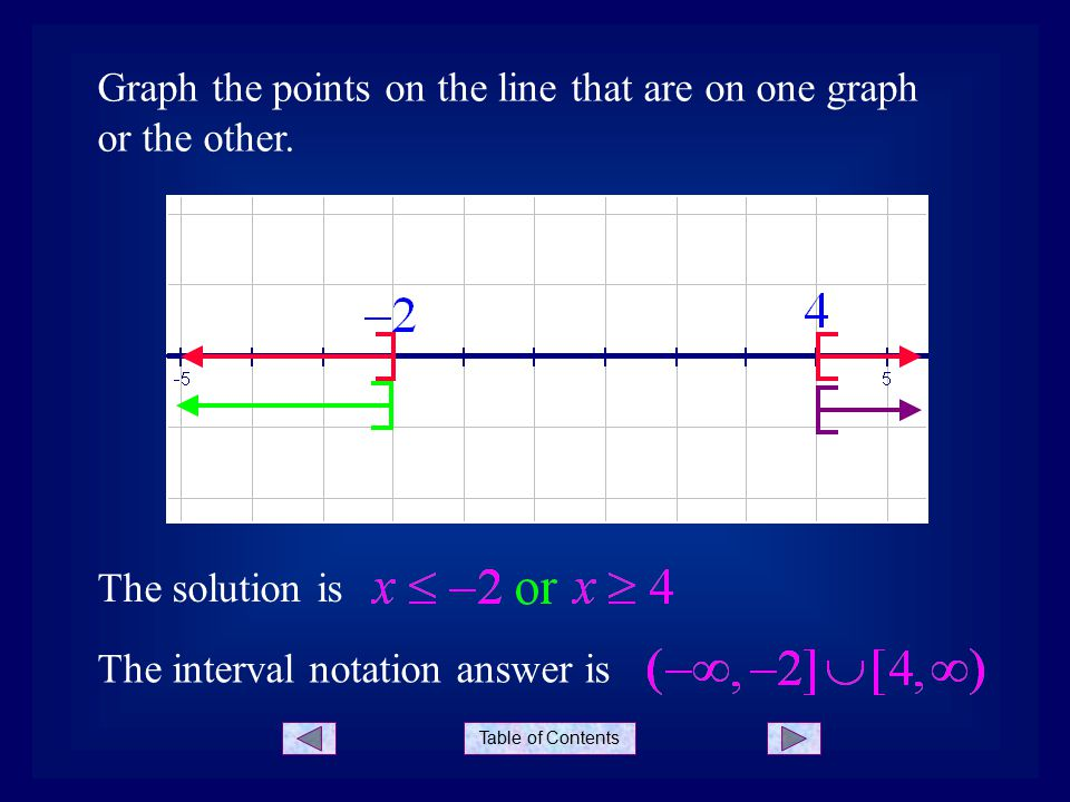 Graph the points on the line that are on one graph or the other.