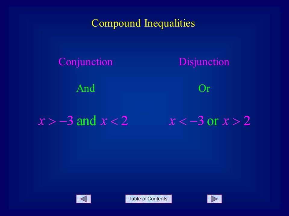 Table of Contents Compound Inequalities ConjunctionDisjunction AndOr