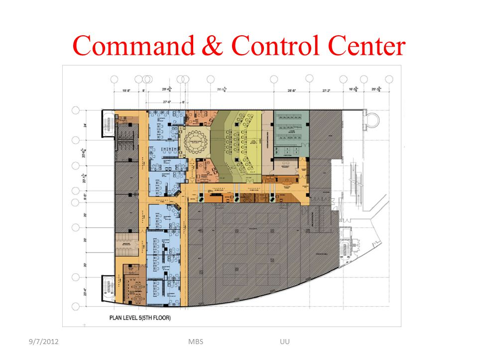 Command & Control Center 9/7/2012MBS UU