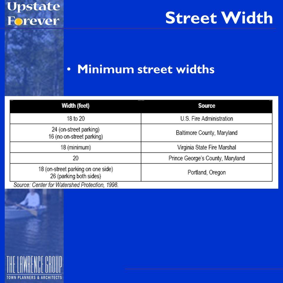 Minimum street widths Street Width