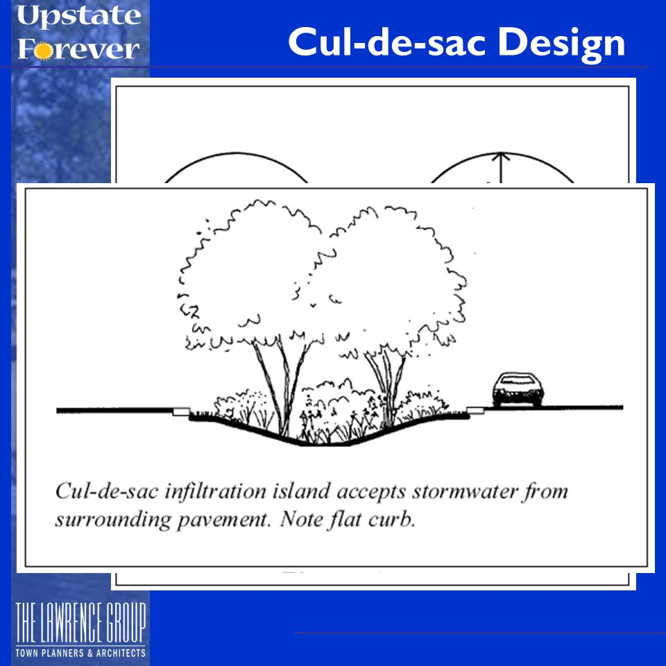 Cul-de-sac Design Cul-de-sac islands: –Greenville Co.: typically yes –Pickens Co: typically no