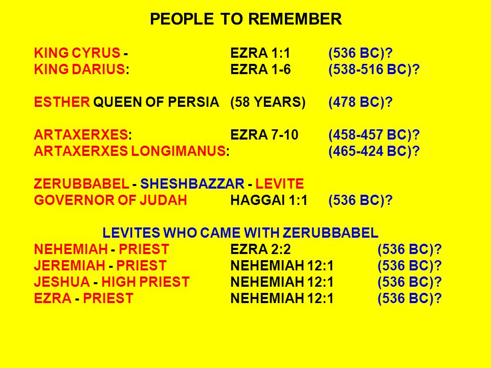 PEOPLE TO REMEMBER KING CYRUS -EZRA 1:1(536 BC). KING DARIUS:EZRA 1-6(538-516 BC).