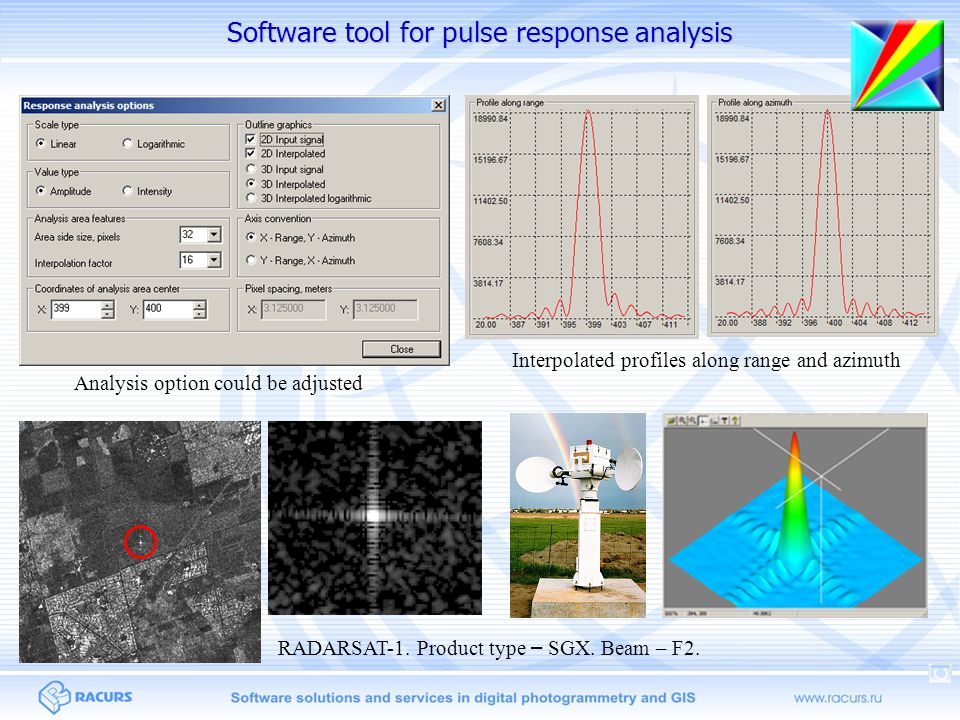 Analysis option could be adjusted RADARSAT-1. Product type – SGX. Beam – F2. Interpolated profiles along range and azimuth Software tool for pulse res