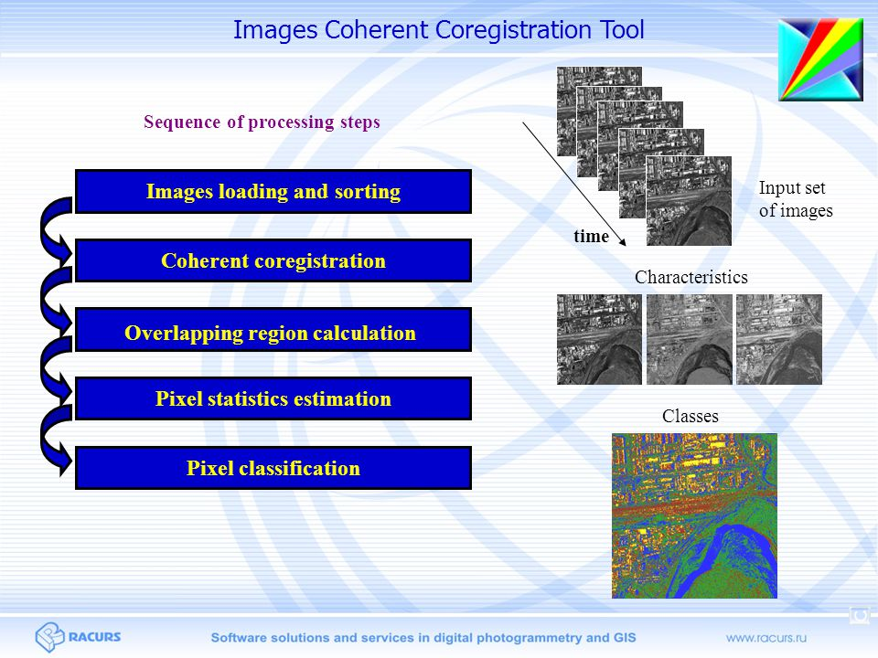 Images Coherent Coregistration Tool Tab Pseudocolor allows to create pseudocolor composite image on the base of any three images of the input set.