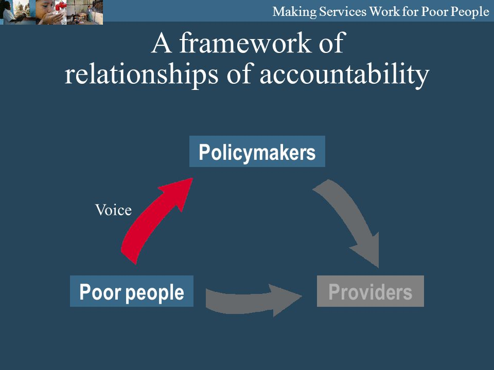 Making Services Work for Poor People Poor people Policymakers A framework of relationships of accountability Providers Voice