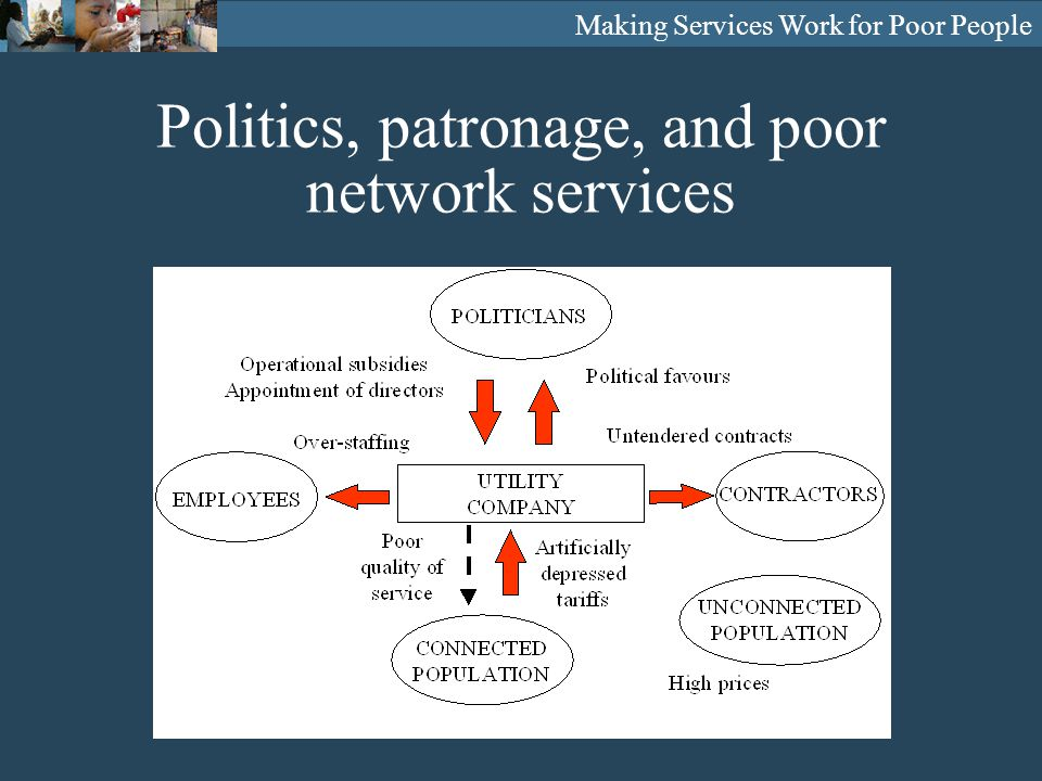 Politics, patronage, and poor network services Making Services Work for Poor People
