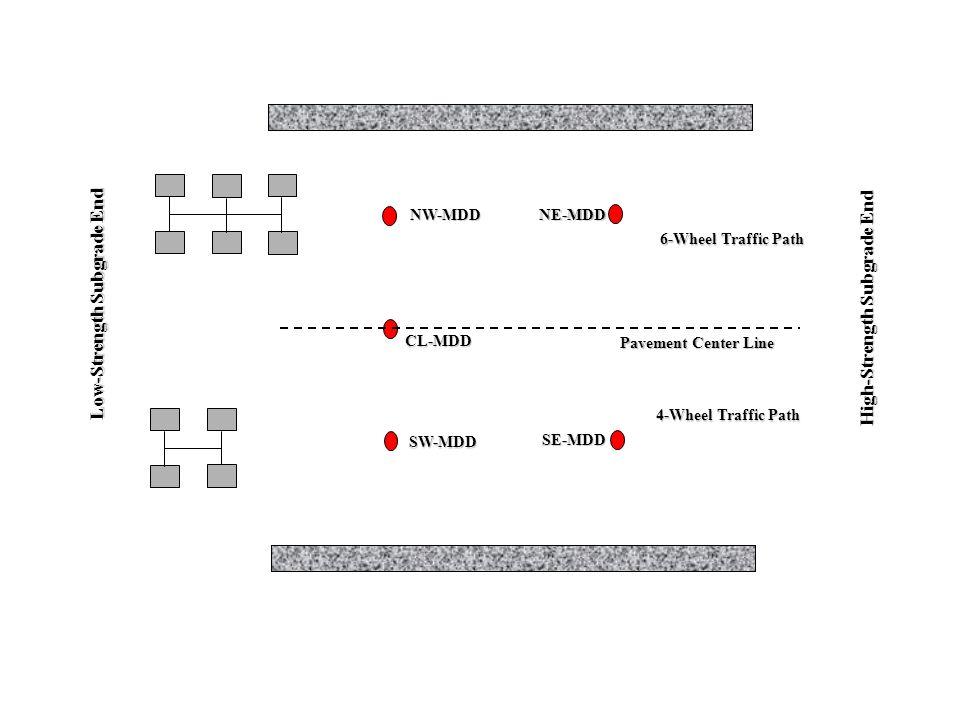 Low-Strength Subgrade End High-Strength Subgrade End 6-Wheel Traffic Path 4-Wheel Traffic Path Pavement Center Line NE-MDD SE-MDD NW-MDD CL-MDD SW-MDD