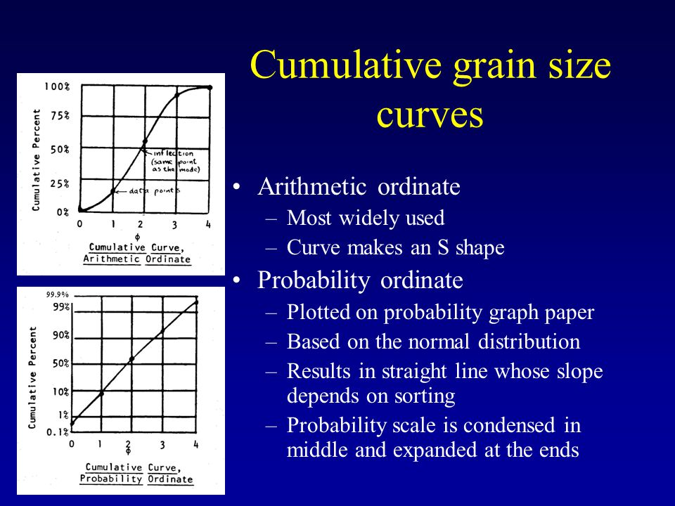 Cumulative grain size curves Arithmetic ordinate –Most widely used –Curve makes an S shape Probability ordinate –Plotted on probability graph paper –Based on the normal distribution –Results in straight line whose slope depends on sorting –Probability scale is condensed in middle and expanded at the ends 99.9%