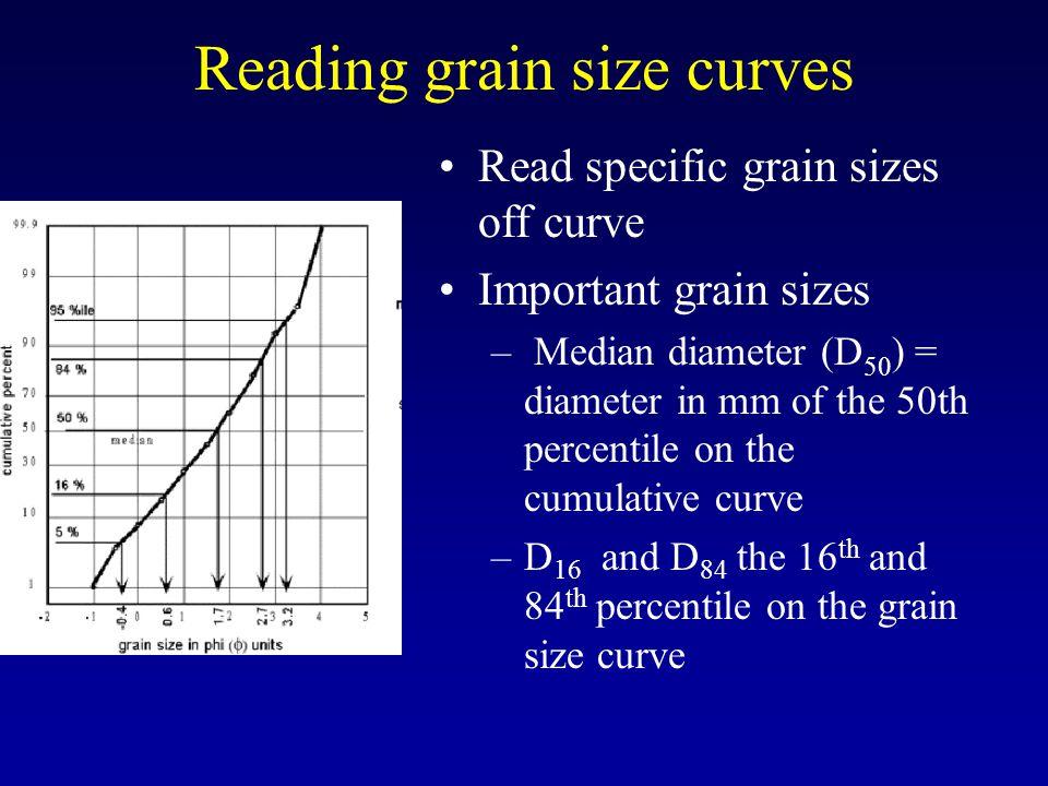 Reading grain size curves Read specific grain sizes off curve Important grain sizes – Median diameter (D 50 ) = diameter in mm of the 50th percentile