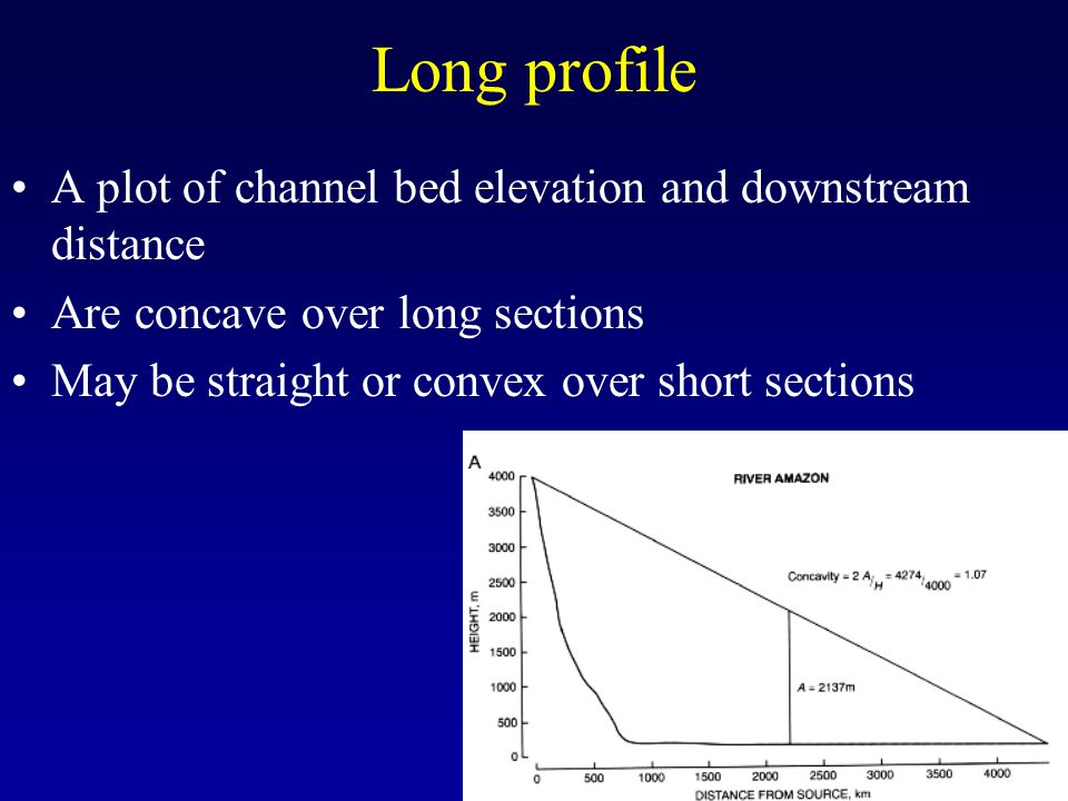Long profile A plot of channel bed elevation and downstream distance Are concave over long sections May be straight or convex over short sections