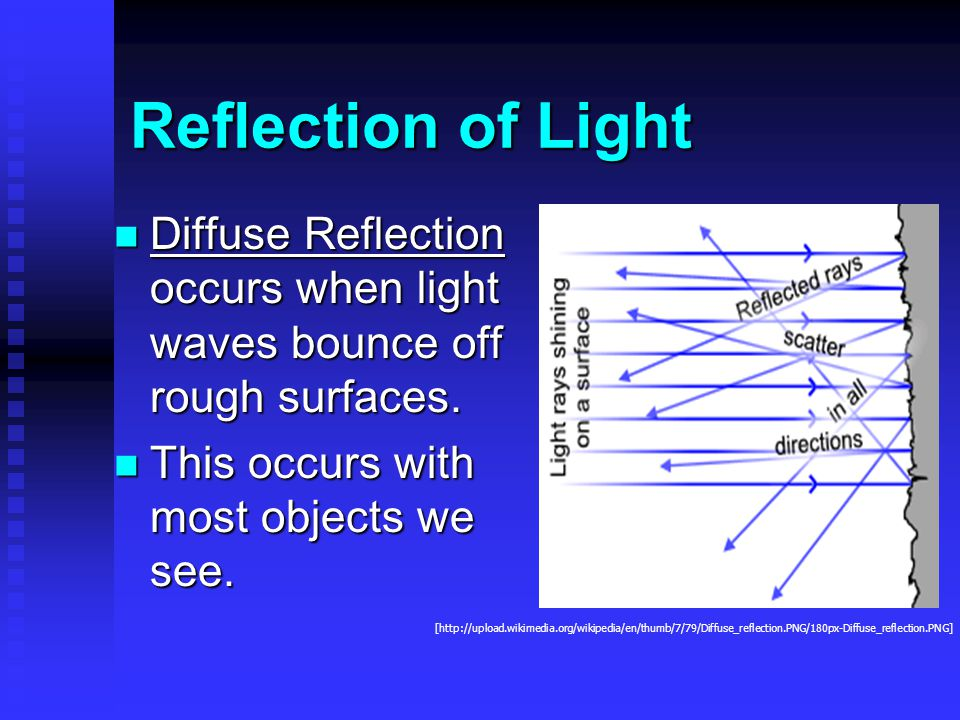 Refraction of Light When a wave changes mediums it slows down and bends.