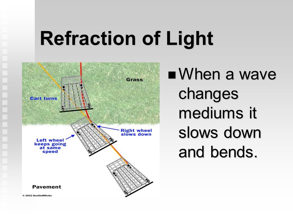 Refraction of Light Index of refraction - How much a material changes the path of a light wave.