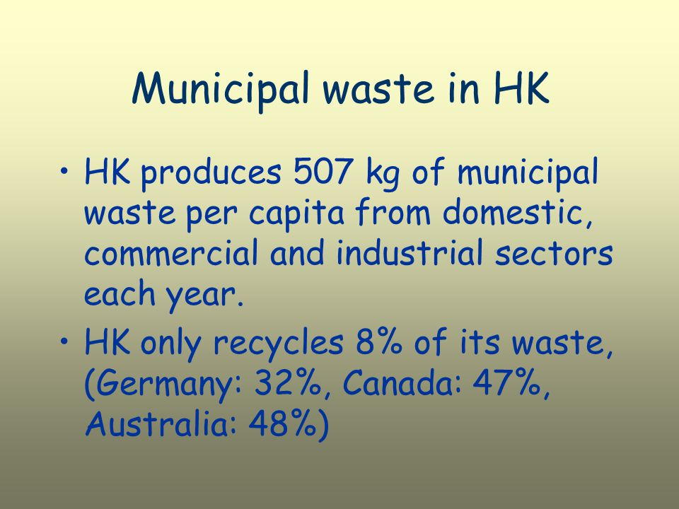 Municipal waste in HK HK produces 507 kg of municipal waste per capita from domestic, commercial and industrial sectors each year.