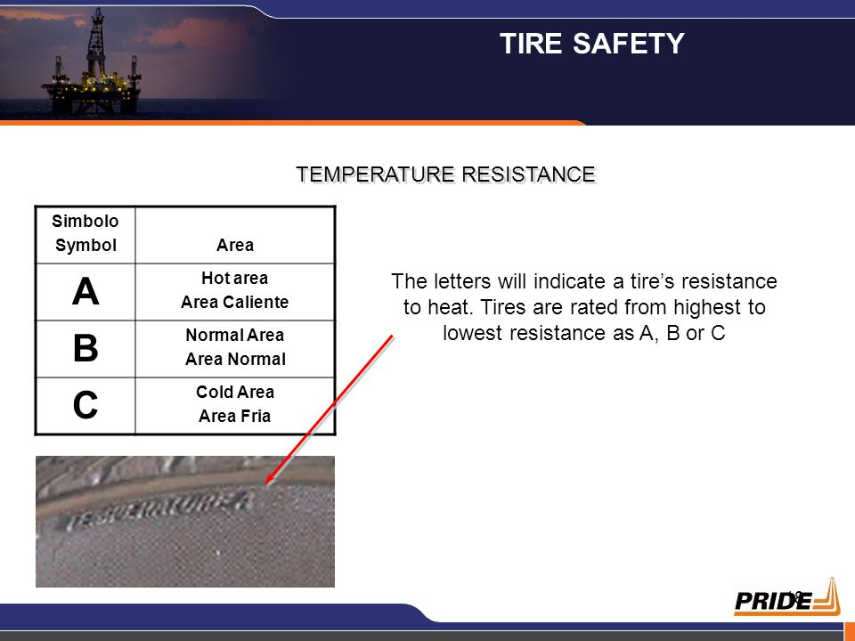 18 TEMPERATURE RESISTANCE The letters will indicate a tire's resistance to heat. Tires are rated from highest to lowest resistance as A, B or C Simbol