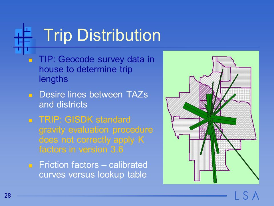 28 Trip Distribution TIP: Geocode survey data in house to determine trip lengths Desire lines between TAZs and districts TRIP: GISDK standard gravity evaluation procedure does not correctly apply K factors in version 3.6 Friction factors – calibrated curves versus lookup table