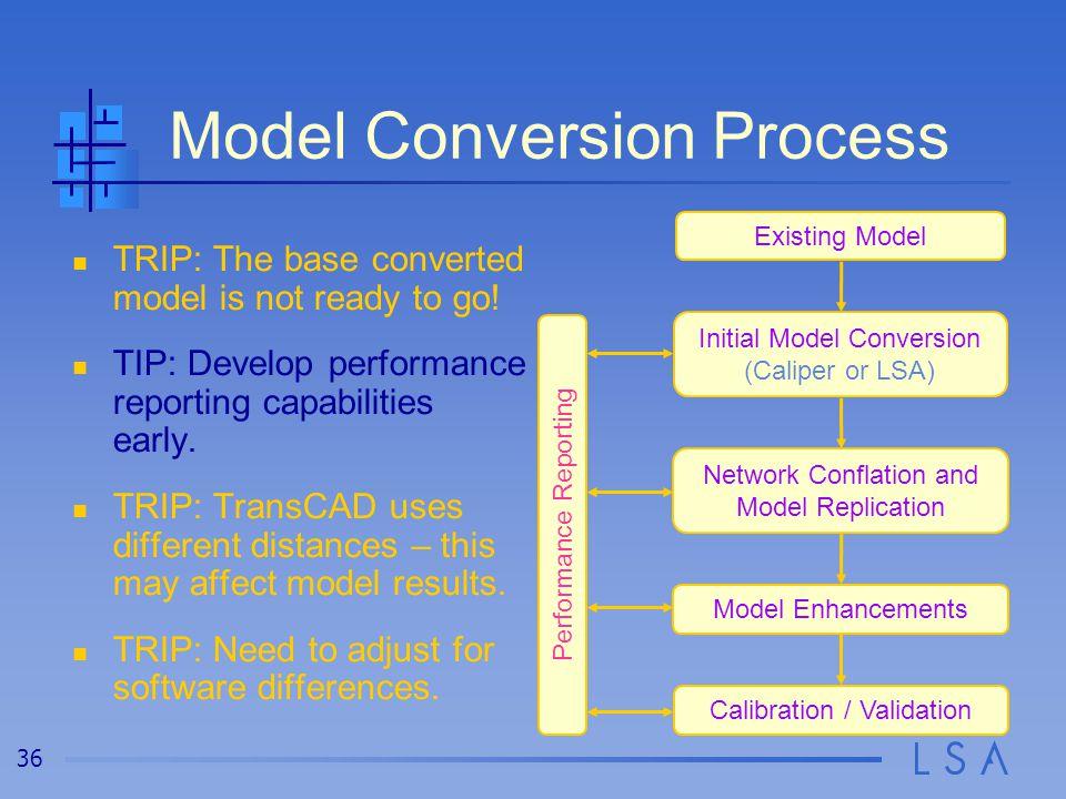 36 Model Conversion Process Existing Model Initial Model Conversion (Caliper or LSA) Network Conflation and Model Replication Model Enhancements Calib