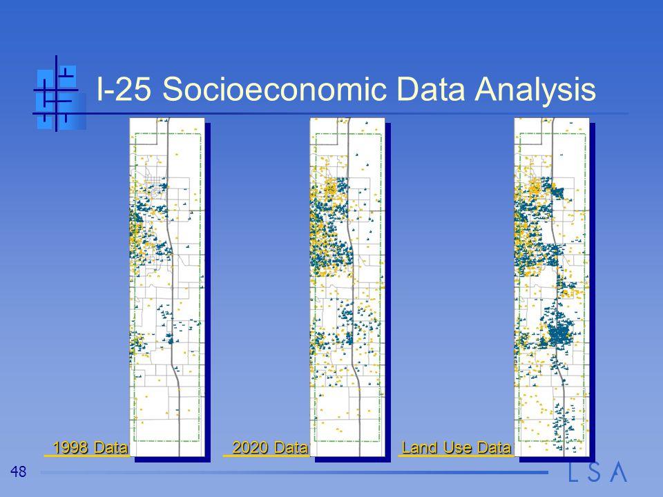48 I-25 Socioeconomic Data Analysis 1998 Data 2020 Data Land Use Data
