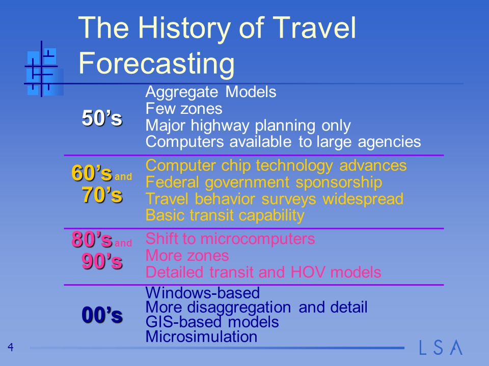 4 The History of Travel Forecasting Aggregate Models Few zones Major highway planning only Computers available to large agencies 50's 80's 90's 80's and 90's 00's 60's 70's 60's and 70's Shift to microcomputers More zones Detailed transit and HOV models Computer chip technology advances Federal government sponsorship Travel behavior surveys widespread Basic transit capability Windows-based More disaggregation and detail GIS-based models Microsimulation