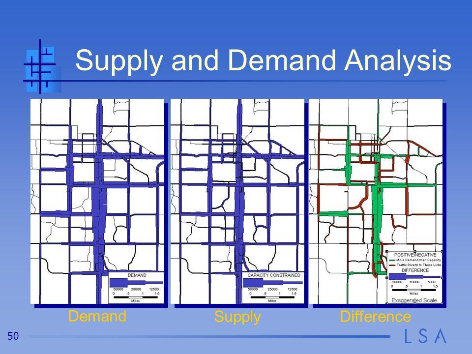 50 Supply and Demand Analysis Demand SupplyDifference