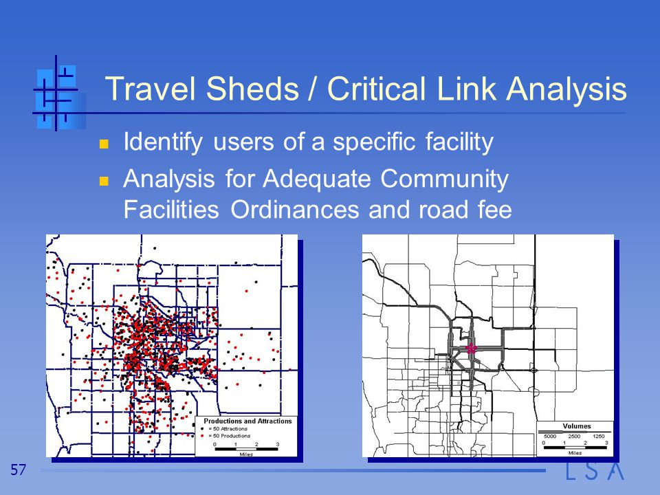 57 Travel Sheds / Critical Link Analysis Identify users of a specific facility Analysis for Adequate Community Facilities Ordinances and road fee prog