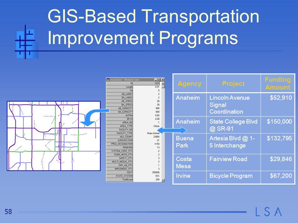 58 GIS-Based Transportation Improvement Programs AgencyProject Funding Amount AnaheimLincoln Avenue Signal Coordination $52,910 AnaheimState College Blvd @ SR-91 $150,000 Buena Park Artesia Blvd @ 1- 5 Interchange $132,795 Costa Mesa Fairview Road$29,846 IrvineBicycle Program$67,200