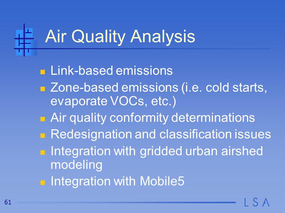 61 Air Quality Analysis Link-based emissions Zone-based emissions (i.e.