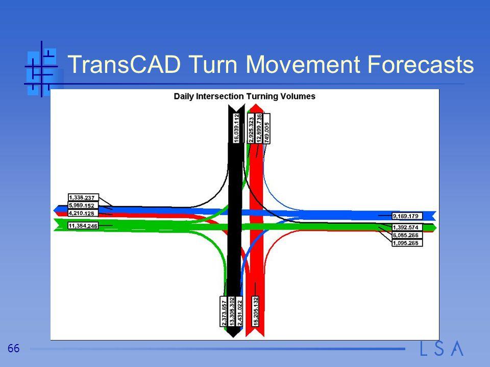 66 TransCAD Turn Movement Forecasts