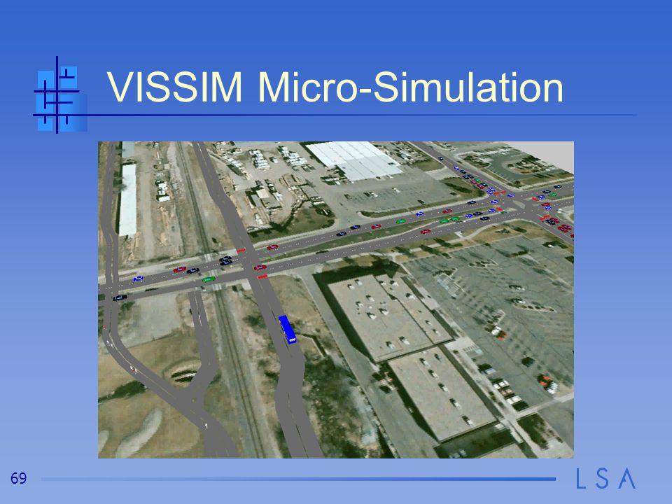69 VISSIM Micro-Simulation