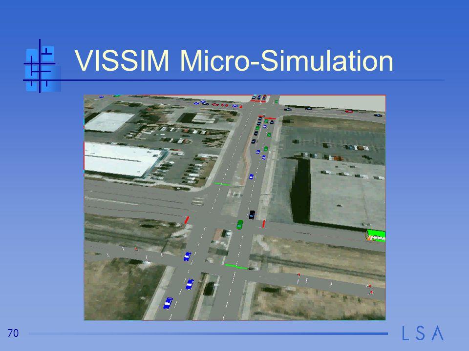 70 VISSIM Micro-Simulation