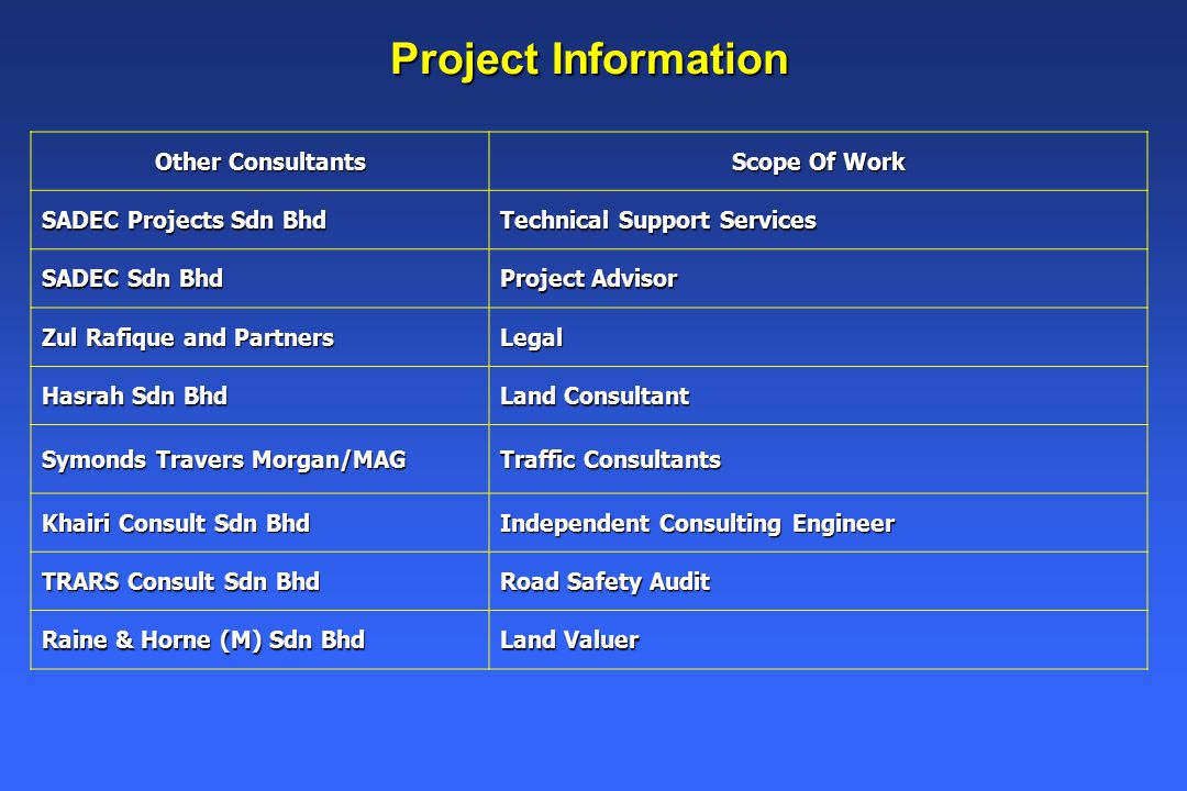 Other Consultants Scope Of Work SADEC Projects Sdn Bhd Technical Support Services SADEC Sdn Bhd Project Advisor Zul Rafique and Partners Legal Hasrah Sdn Bhd Land Consultant Symonds Travers Morgan/MAG Traffic Consultants Khairi Consult Sdn Bhd Independent Consulting Engineer TRARS Consult Sdn Bhd Road Safety Audit Raine & Horne (M) Sdn Bhd Land Valuer Project Information