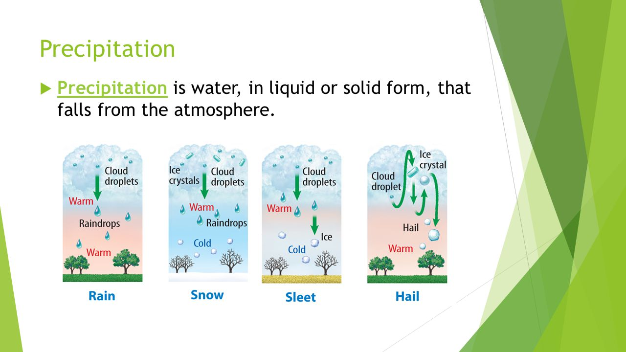 Temperature  Air temperature- the measure of the average kinetic energy of molecules in the air.