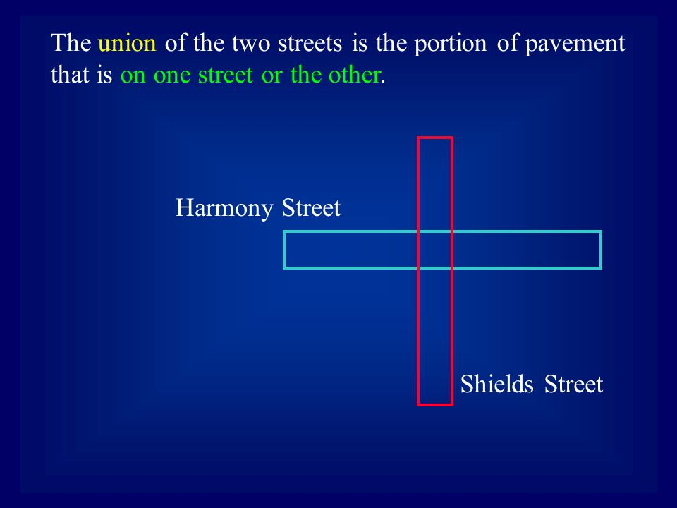 The union of the two streets is the portion of pavement that is on one street or the other. Harmony Street Shields Street