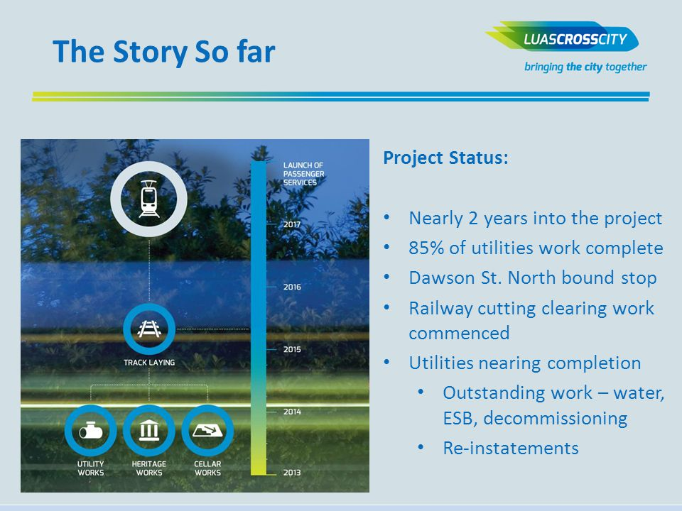 Project Status: Nearly 2 years into the project 85% of utilities work complete Dawson St.