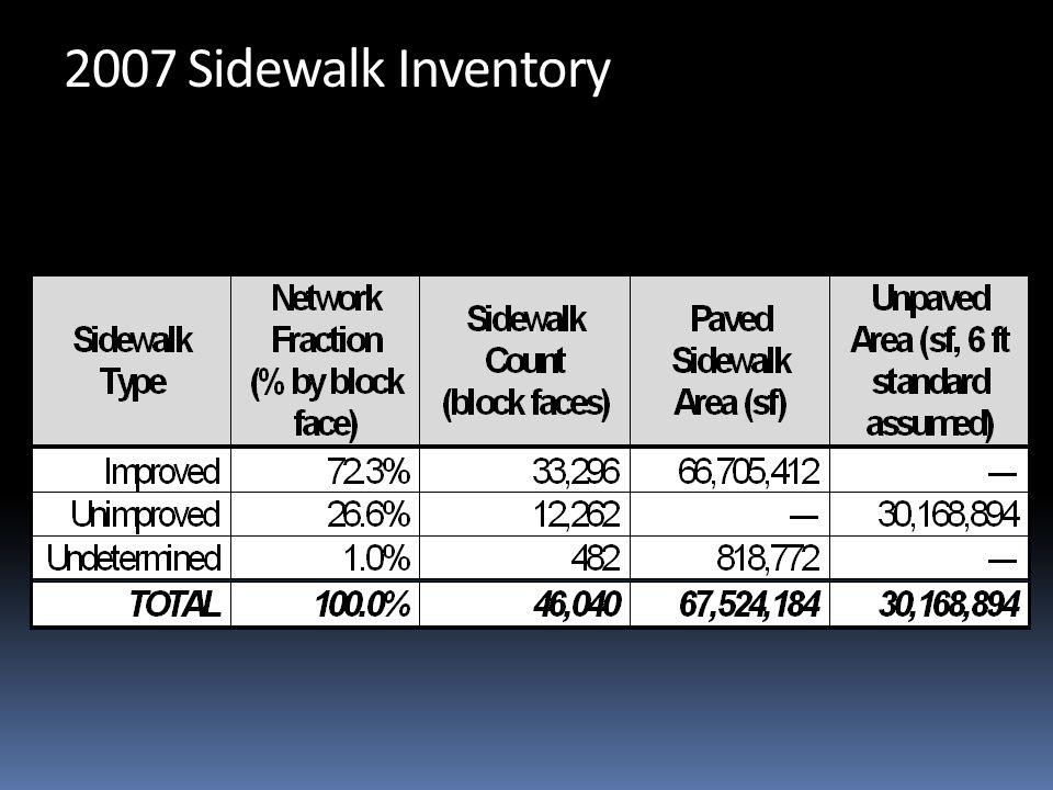 2007 Sidewalk Inventory