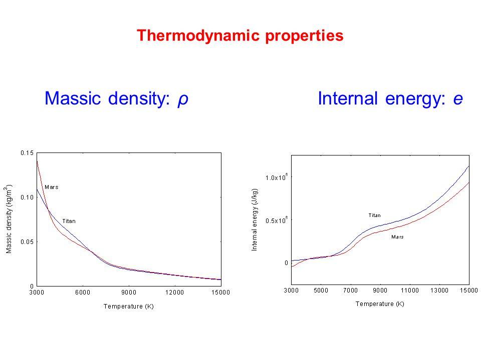 Thermodynamic properties Massic density: ρ Internal energy: e
