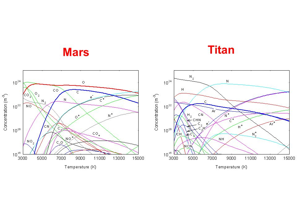 Mars Titan