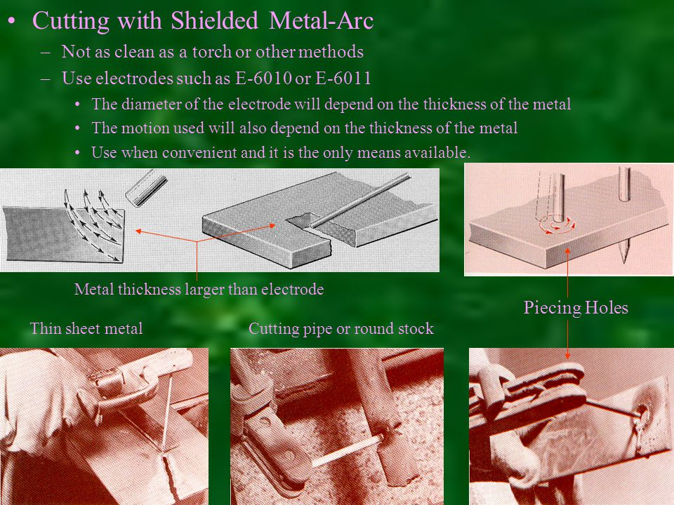 Cutting with Shielded Metal-Arc –Not as clean as a torch or other methods –Use electrodes such as E-6010 or E-6011 The diameter of the electrode will depend on the thickness of the metal The motion used will also depend on the thickness of the metal Use when convenient and it is the only means available.