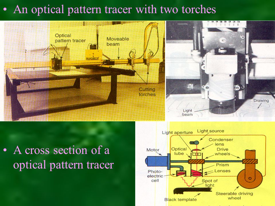 An optical pattern tracer with two torches A cross section of a optical pattern tracer