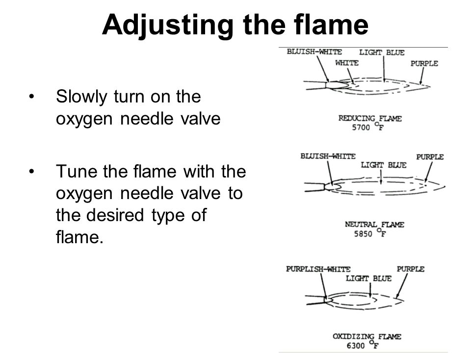 Adjusting the flame Slowly turn on the oxygen needle valve Tune the flame with the oxygen needle valve to the desired type of flame.