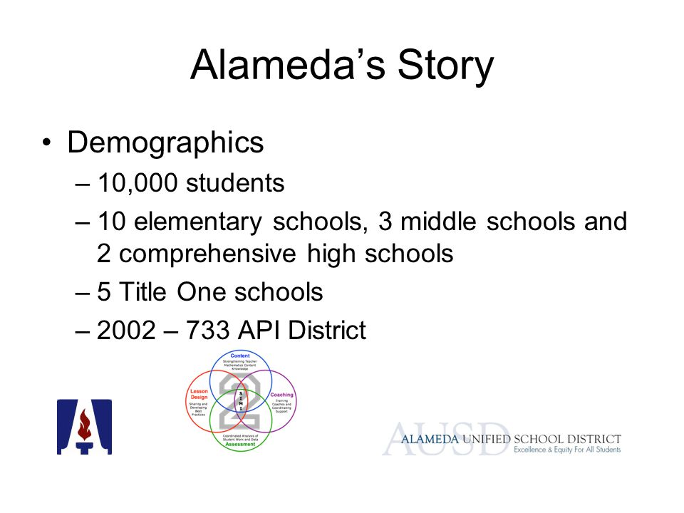 Alameda's Story Demographics –10,000 students –10 elementary schools, 3 middle schools and 2 comprehensive high schools –5 Title One schools –2002 – 7