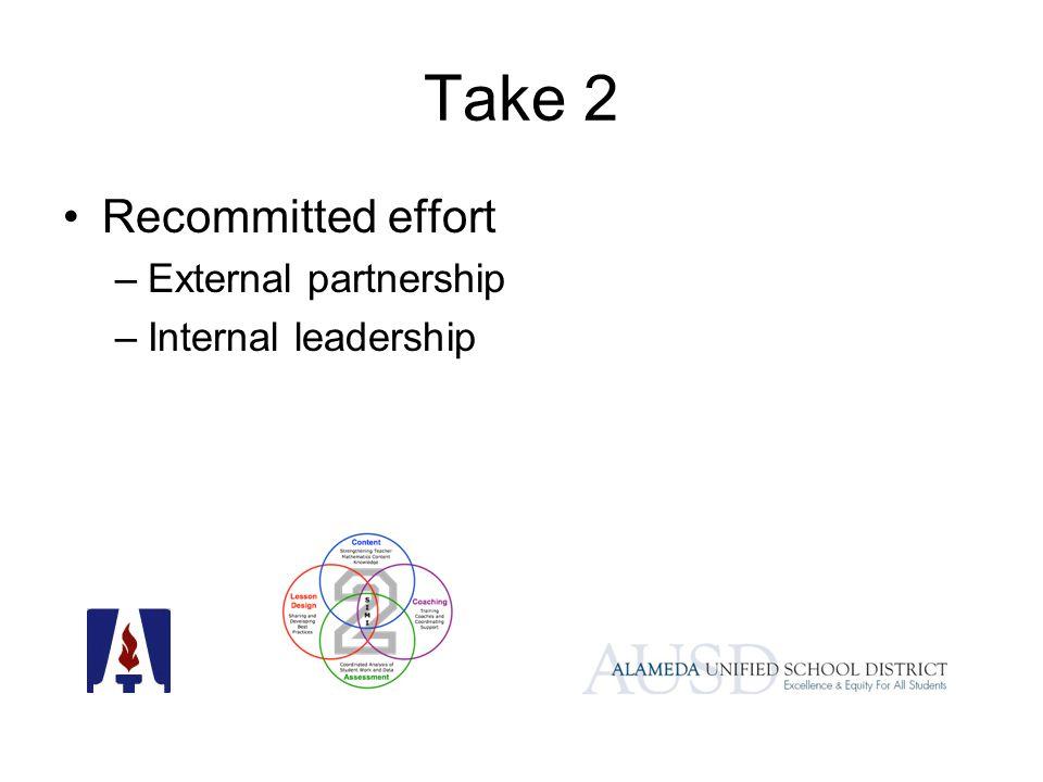 Take 2 Recommitted effort –External partnership –Internal leadership