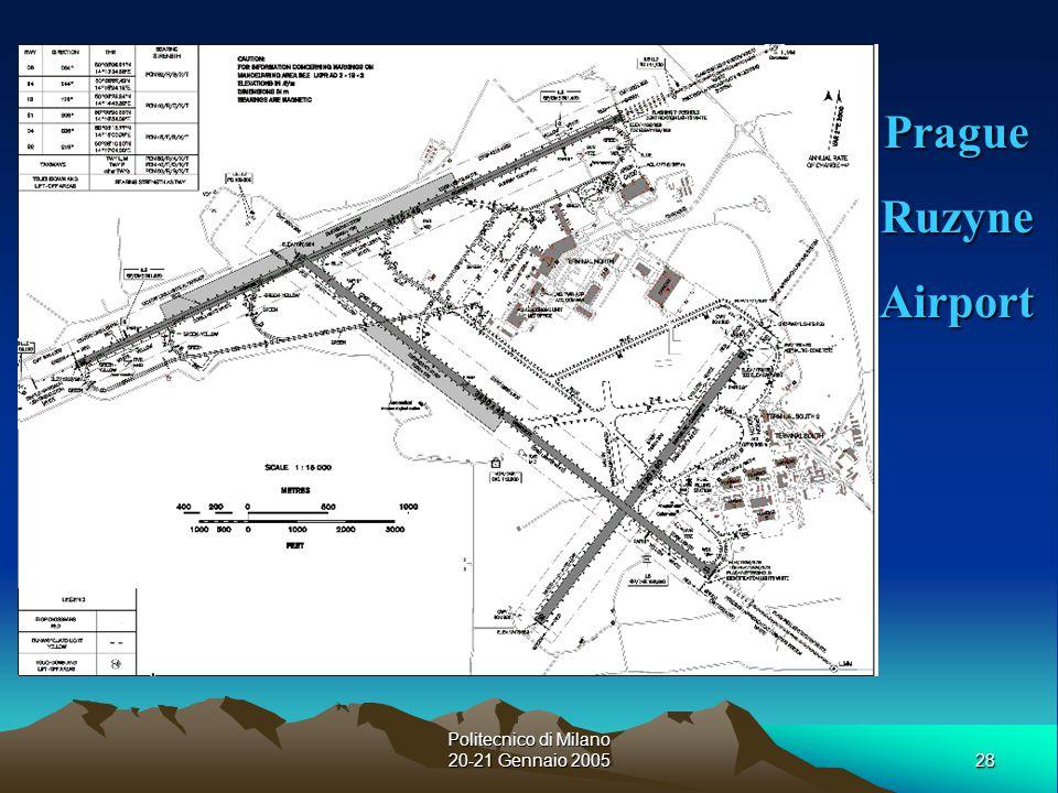 28 Politecnico di Milano 20-21 Gennaio 2005 PragueRuzyneAirport
