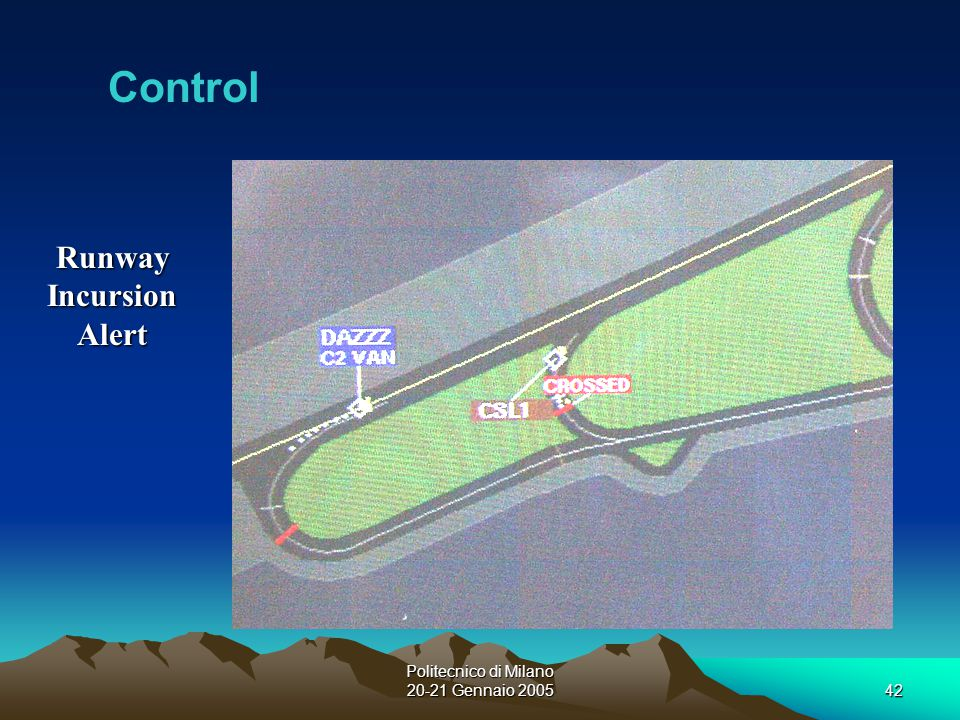 Politecnico di Milano 20-21 Gennaio 200542 Control Runway Incursion Alert