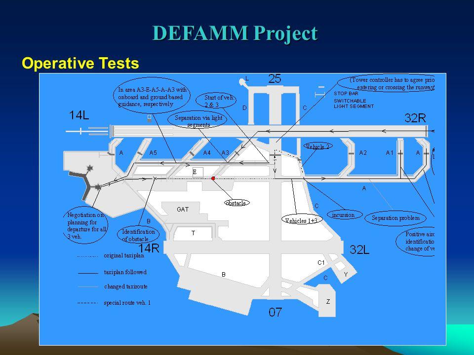 Politecnico di Milano 20-21 Gennaio 200552 DEFAMM Project Operative Tests