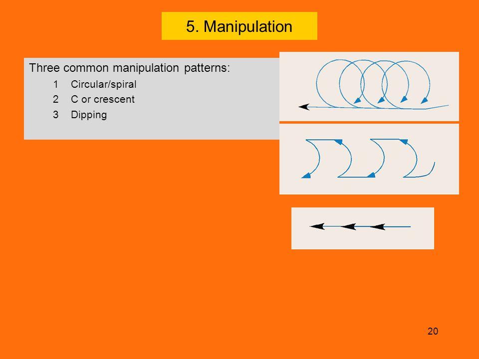 20 5. Manipulation Three common manipulation patterns: 1Circular/spiral 2C or crescent 3Dipping
