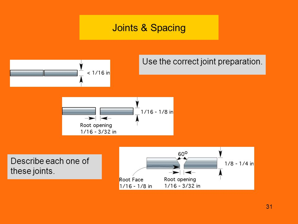 31 Joints & Spacing Use the correct joint preparation. Describe each one of these joints.